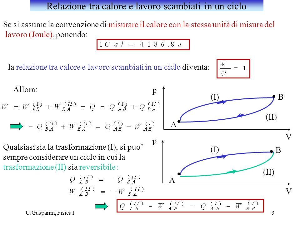 U.Gasparini, Fisica I4 Per una qualsiasi trasformazione termodinamica nella quale vengano scambiati il lavoro W ed il calore Q, la quantità Q - W non dipende dal tipo di trasformazione compiuta, ma unicamente dagli stati termodinamici iniziale e finale del sistema : è possibile allora definire una funzione di stato energia interna, tale che la sua variazione tra due stati qualsiasi A e B sia : Se una trasformazione è reversibile, tale relazione può essere espressa in forma infinitesima ( considerando stati termodinamici infinitamente vicini tra loro, tra i quali si passa con scambi di quantità infinitesime di lavoro W e calore Q ): differenziale della funzione di stato U Primo principio della Termodinamica Primo principio della Termodinamica quantità infinitesime di calore e lavoro scambiati (non sono differenziali di funzioni) Primo principio della Termodinamica