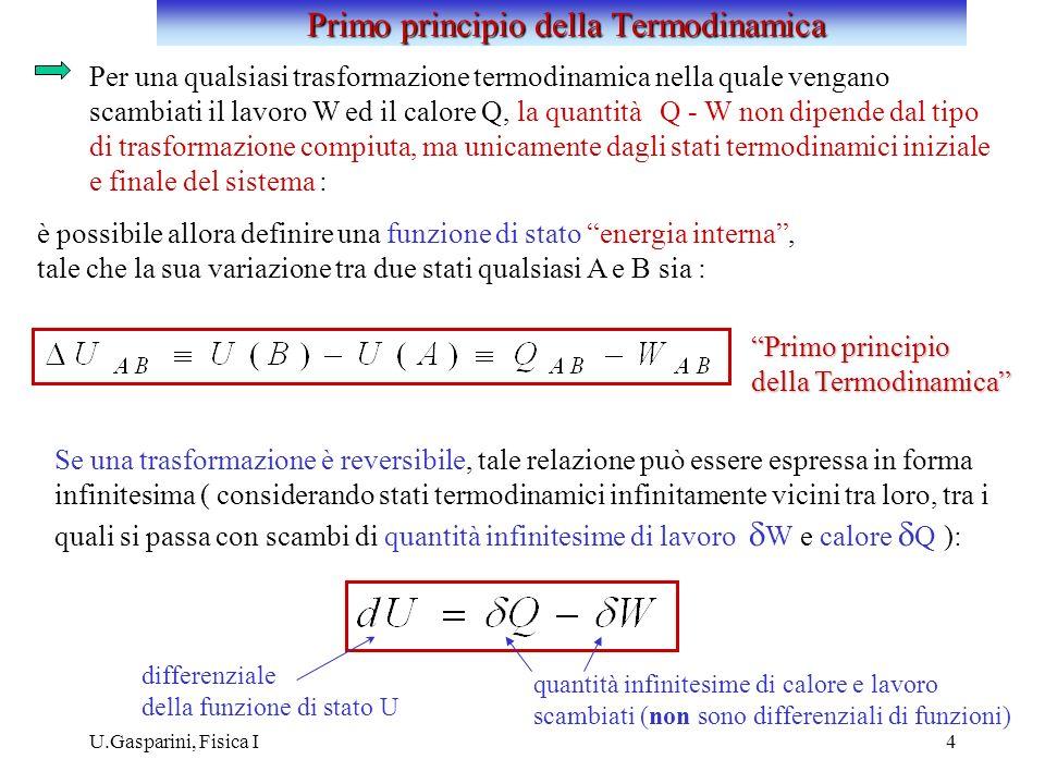 U.Gasparini, Fisica I5 L esperienza di Joule sull espansione libera di un gas ideale (e successivamente gli esperimenti di Rossini e Fradsen (1932) effettuati con sensibilità adeguata per misurare la variazione in gas reali) mise in evidenza che lenergia interna di un gas ideale è funzione unicamente della temperatura del gas: U = U(T) La variazione di energia interna tra due stati qualsiasi (p 0,V 0 ) e (p,V) è: A C B isoterma isocora p V In forma inifinitesima: Energia interna del gas ideale