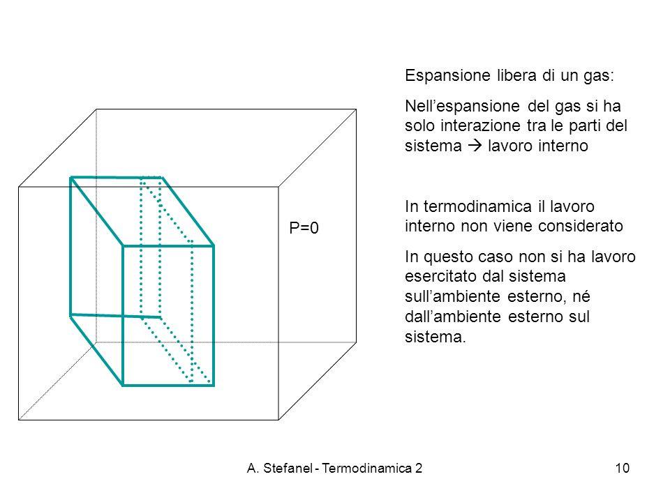 A. Stefanel - Termodinamica 210 Espansione libera di un gas: Nellespansione del gas si ha solo interazione tra le parti del sistema lavoro interno In