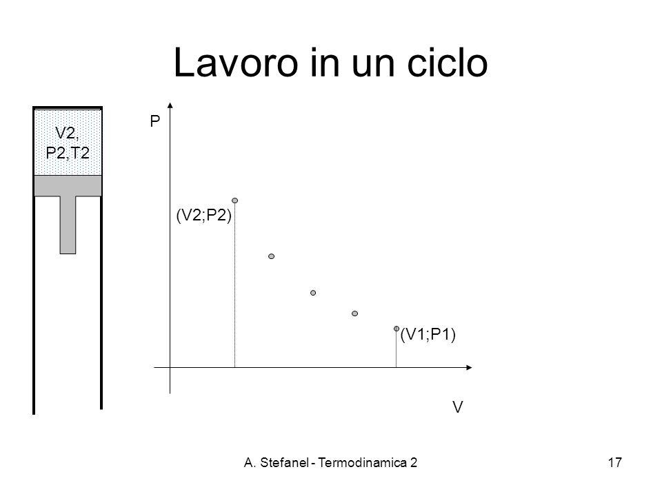 A. Stefanel - Termodinamica 217 Lavoro in un ciclo V2, P2,T2 P V (V1;P1) (V2;P2)