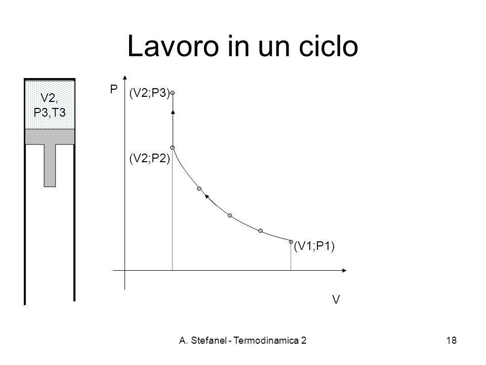 A. Stefanel - Termodinamica 218 Lavoro in un ciclo V2, P3,T3 P V (V1;P1) (V2;P2) (V2;P3)