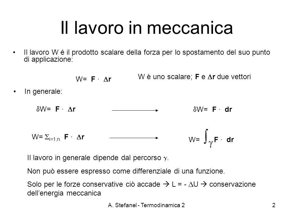 A. Stefanel - Termodinamica 22 Il lavoro in meccanica Il lavoro W é il prodotto scalare della forza per lo spostamento del suo punto di applicazione:
