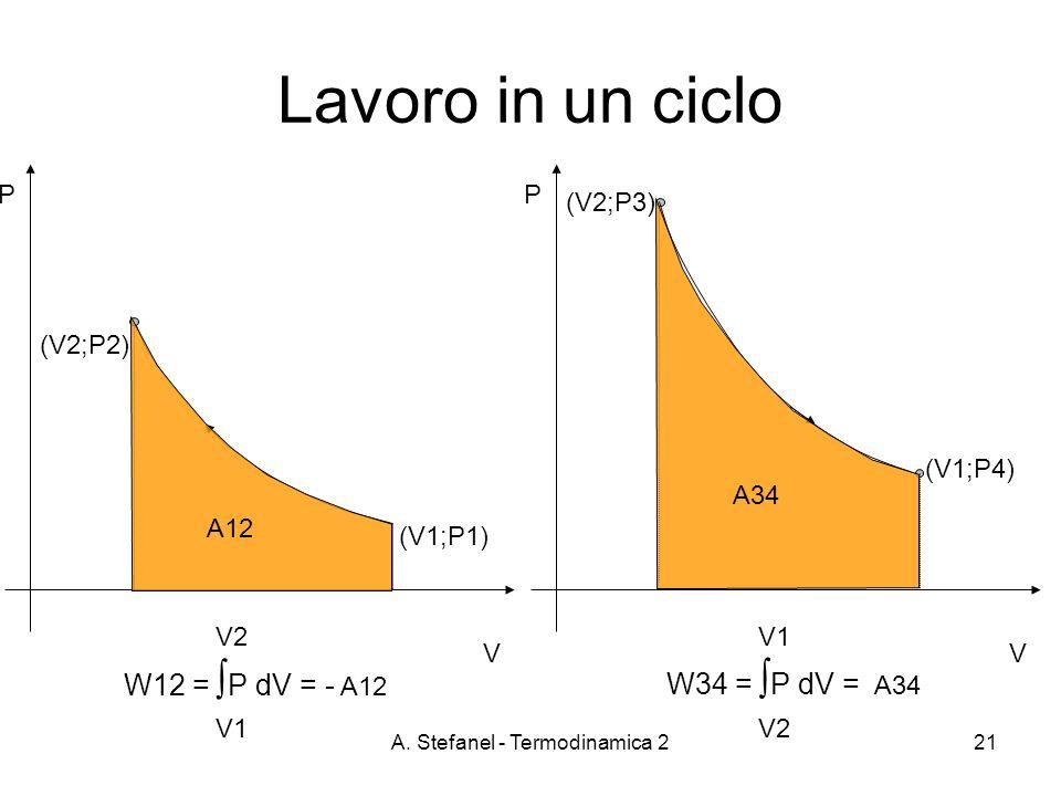 A. Stefanel - Termodinamica 221 Lavoro in un ciclo P V (V1;P1) (V2;P2) P V (V2;P3) (V1;P4) A12 W12 = P dV = - A12 V1 V2 W34 = P dV = A34 V2 V1 A34