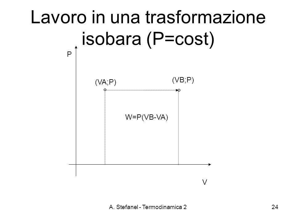 A. Stefanel - Termodinamica 224 Lavoro in una trasformazione isobara (P=cost) P V (VB;P) (VA;P) W=P(VB-VA)
