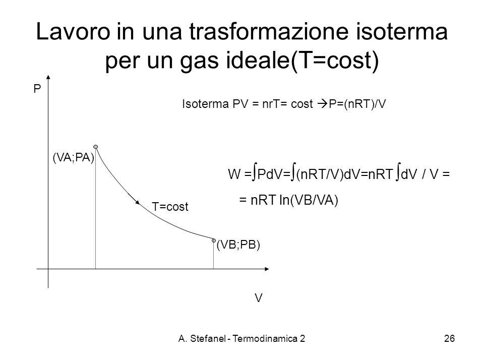 A. Stefanel - Termodinamica 226 Lavoro in una trasformazione isoterma per un gas ideale(T=cost) P V (VB;PB) (VA;PA) T=cost W = PdV= (nRT/V)dV=nRT dV /