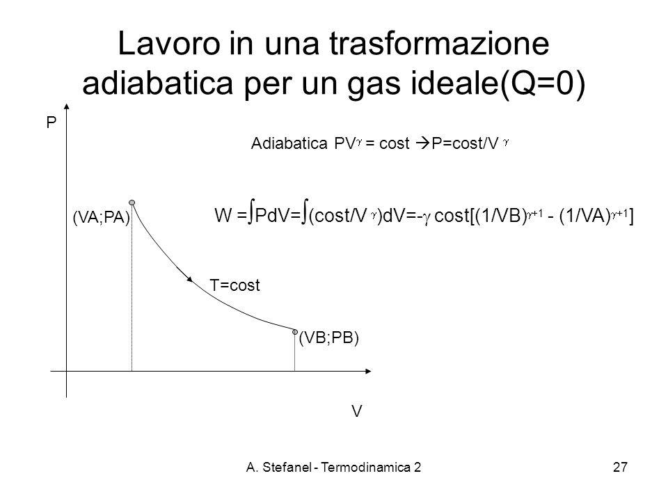 A. Stefanel - Termodinamica 227 Lavoro in una trasformazione adiabatica per un gas ideale(Q=0) P V (VB;PB) (VA;PA) T=cost W = PdV= (cost/V )dV=- cost[