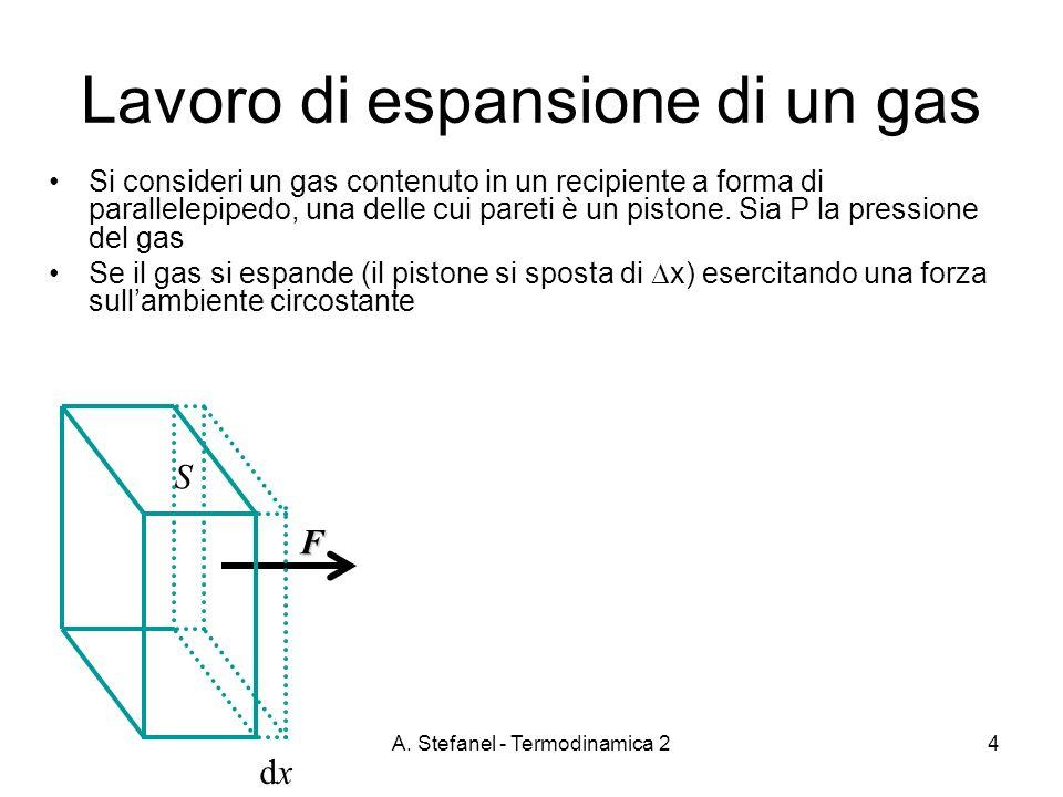 A. Stefanel - Termodinamica 24 Lavoro di espansione di un gas Si consideri un gas contenuto in un recipiente a forma di parallelepipedo, una delle cui