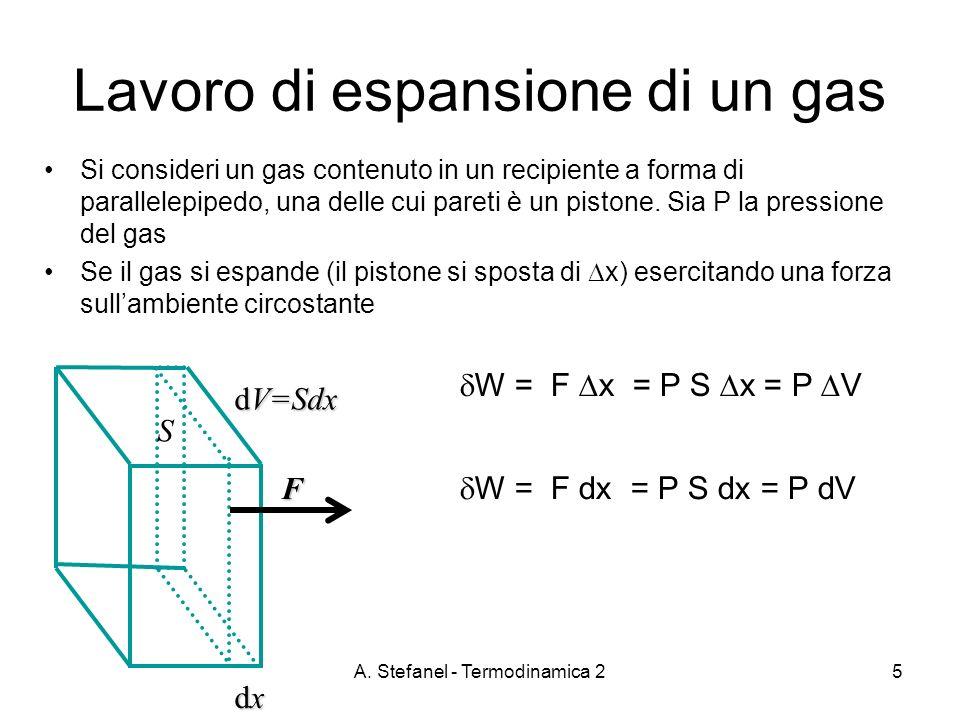 A. Stefanel - Termodinamica 25 Lavoro di espansione di un gas dxdxdxdx dV=Sdx F W = F x = P S x = P V W = F dx = P S dx = P dV S Si consideri un gas c