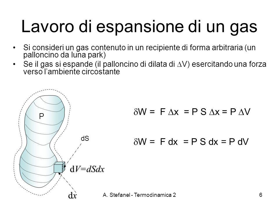 A. Stefanel - Termodinamica 26 Lavoro di espansione di un gas Si consideri un gas contenuto in un recipiente di forma arbitraria (un palloncino da lun