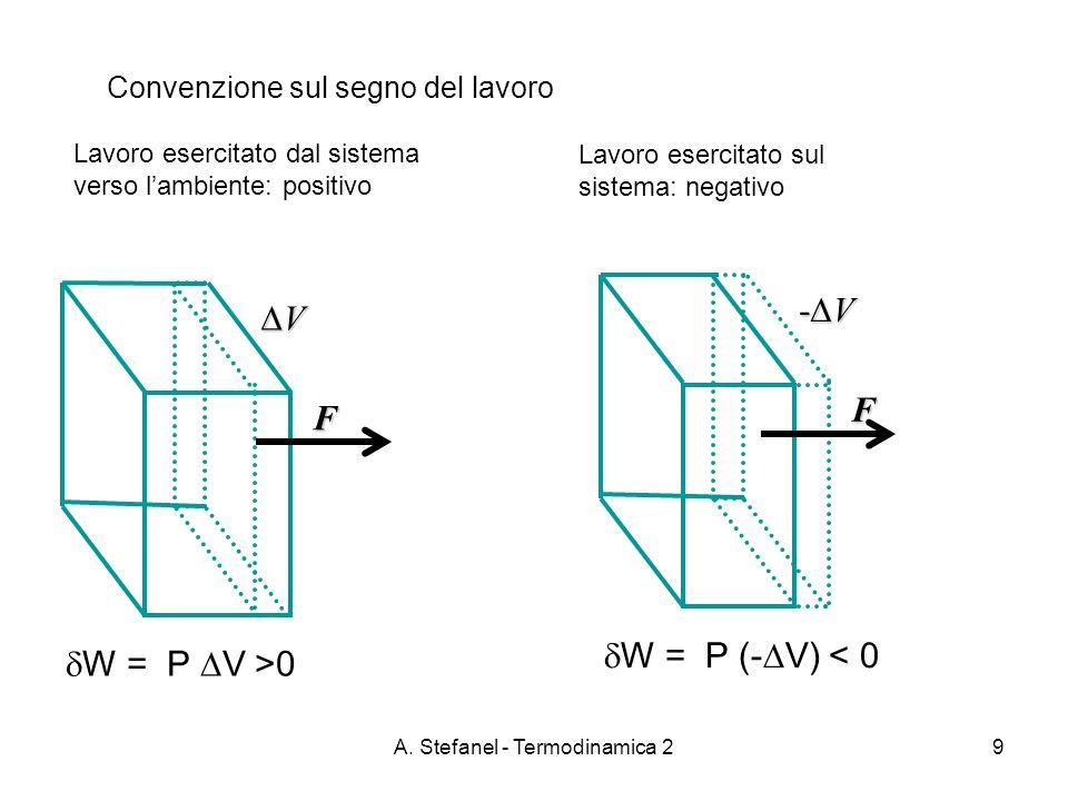 A. Stefanel - Termodinamica 29 Convenzione sul segno del lavoro Lavoro esercitato dal sistema verso lambiente: positivo V F W = P V >0 - V F W = P (-
