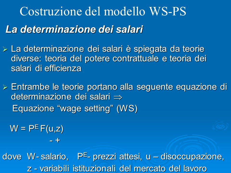 La determinazione dei salari La determinazione dei salari La determinazione dei salari è spiegata da teorie diverse: teoria del potere contrattuale e teoria dei salari di efficienza La determinazione dei salari è spiegata da teorie diverse: teoria del potere contrattuale e teoria dei salari di efficienza Entrambe le teorie portano alla seguente equazione di determinazione dei salari Entrambe le teorie portano alla seguente equazione di determinazione dei salari Equazione wage setting (WS) Equazione wage setting (WS) W = P E F(u,z) W = P E F(u,z) - + - + dove W- salario, P E - prezzi attesi, u – disoccupazione, z - variabili istituzionali del mercato del lavoro z - variabili istituzionali del mercato del lavoro Costruzione del modello WS-PS