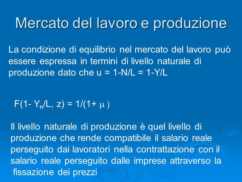 Mercato del lavoro e produzione La condizione di equilibrio nel mercato del lavoro può essere espressa in termini di livello naturale di produzione dato che u = 1-N/L = 1-Y/L F(1- Y n /L, z) = 1/(1+ ) Il livello naturale di produzione è quel livello di produzione che rende compatibile il salario reale perseguito dai lavoratori nella contrattazione con il salario reale perseguito dalle imprese attraverso la fissazione dei prezzi