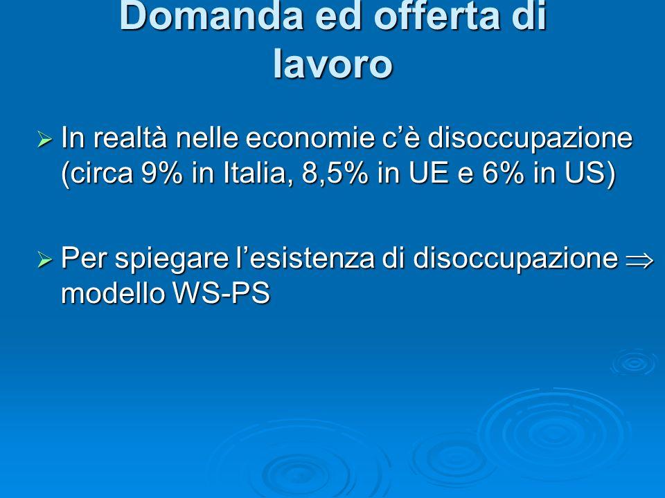 In realtà nelle economie cè disoccupazione (circa 9% in Italia, 8,5% in UE e 6% in US) In realtà nelle economie cè disoccupazione (circa 9% in Italia, 8,5% in UE e 6% in US) Per spiegare lesistenza di disoccupazione modello WS-PS Per spiegare lesistenza di disoccupazione modello WS-PS Domanda ed offerta di lavoro
