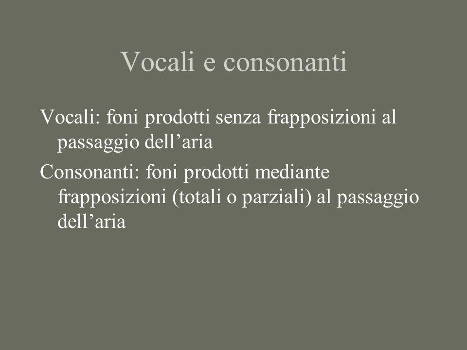 Vocali e consonanti Vocali: foni prodotti senza frapposizioni al passaggio dellaria Consonanti: foni prodotti mediante frapposizioni (totali o parzial