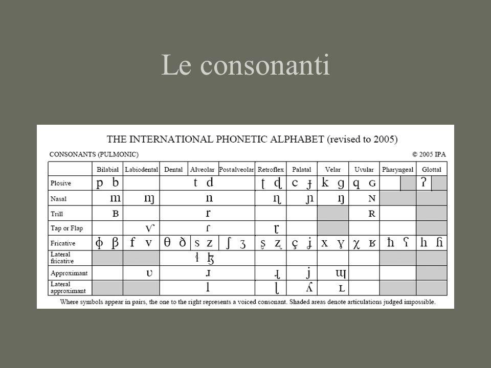 Le consonanti