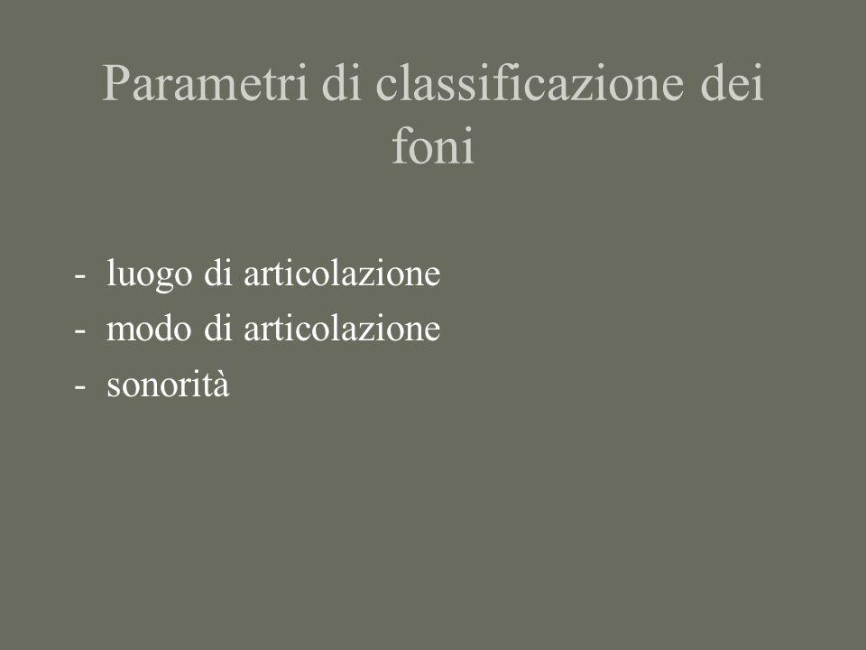 Parametri di classificazione dei foni -luogo di articolazione -modo di articolazione -sonorità