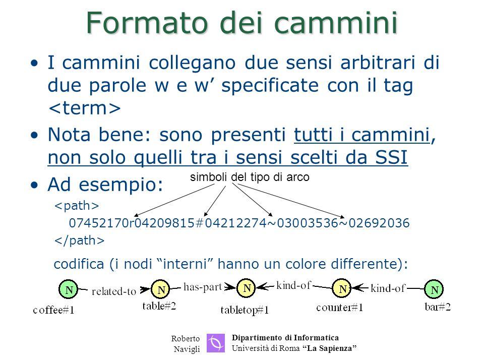 Dipartimento di Informatica Università di Roma La Sapienza Roberto Navigli Formato dei cammini I cammini collegano due sensi arbitrari di due parole w