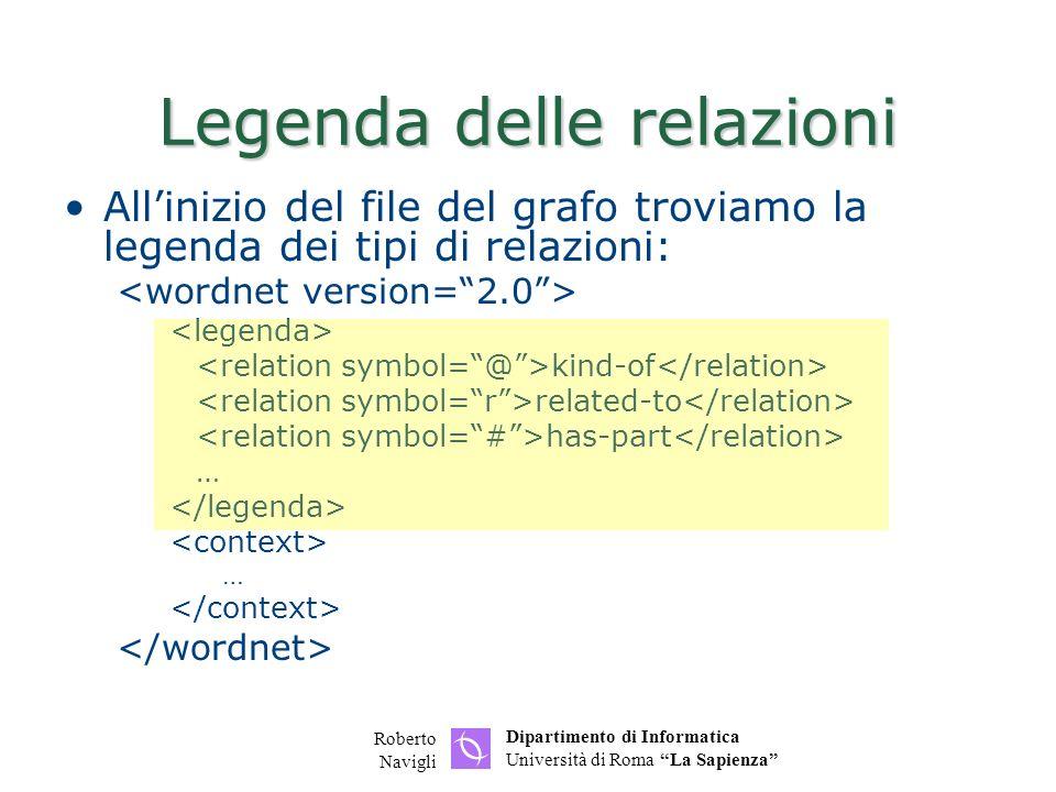 Dipartimento di Informatica Università di Roma La Sapienza Roberto Navigli Legenda delle relazioni Allinizio del file del grafo troviamo la legenda de