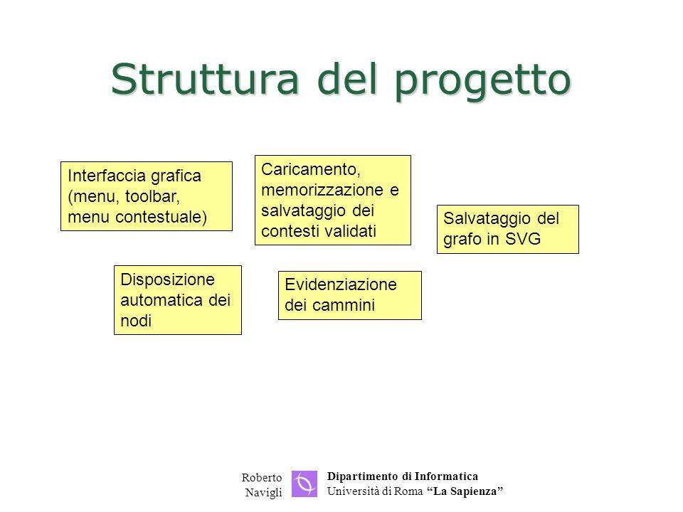 Dipartimento di Informatica Università di Roma La Sapienza Roberto Navigli Struttura del progetto Interfaccia grafica (menu, toolbar, menu contestuale