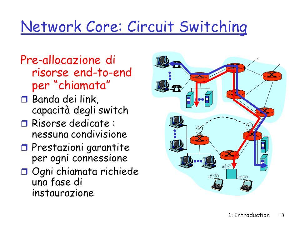 1: Introduction13 Network Core: Circuit Switching Pre-allocazione di risorse end-to-end per chiamata r Banda dei link, capacità degli switch r Risorse