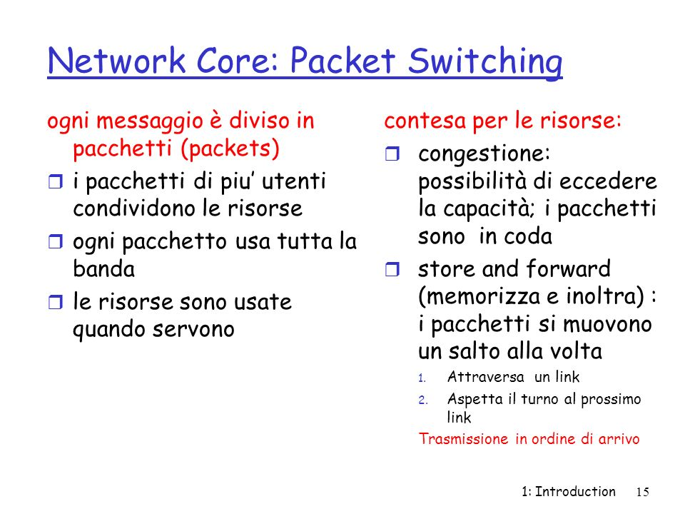 1: Introduction16 Network Core: Packet Switching A B C 10 Mbs Ethernet 1.5 Mbs 45 Mbs D E multiplexing statistico Coda di pacchetti in attesa sul link di uscita