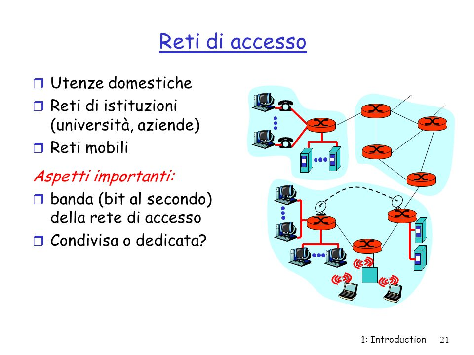 1: Introduction22 Residential access: point to point access r Modem m Fino a 56Kbps, accesso diretto al router (conversione D/A – A/D) r ISDN: integrated services digital network: 128Kbps fino al router (digitale) r ADSL: asymmetric digital subscriber line m Capacità maggiori