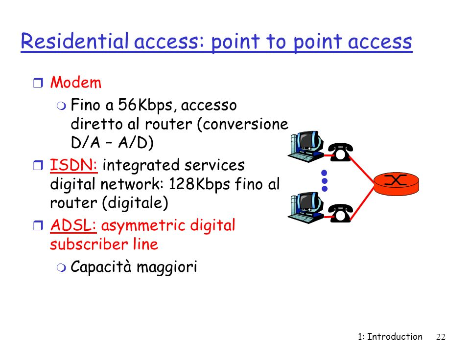 1: Introduction22 Residential access: point to point access r Modem m Fino a 56Kbps, accesso diretto al router (conversione D/A – A/D) r ISDN: integra