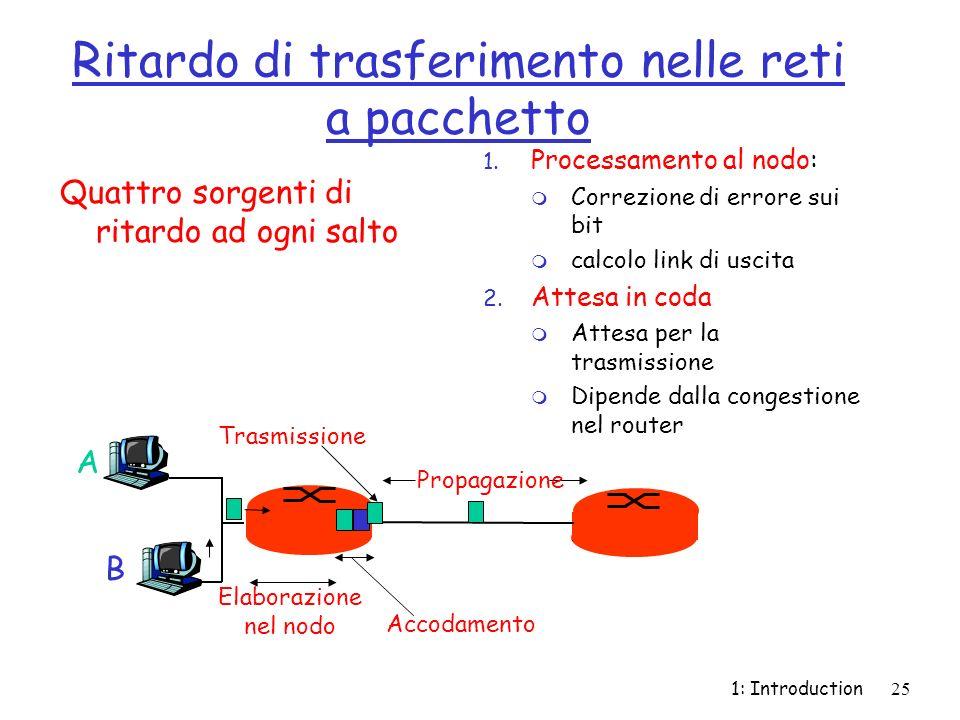 1: Introduction25 Ritardo di trasferimento nelle reti a pacchetto Quattro sorgenti di ritardo ad ogni salto 1. Processamento al nodo: m Correzione di