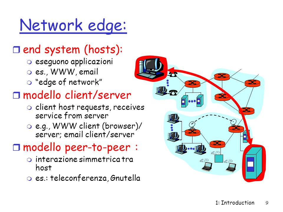 1: Introduction9 Network edge: r end system (hosts): m eseguono applicazioni m es., WWW, email m edge of network r modello client/server m client host