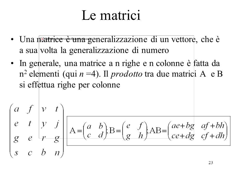 23 Le matrici Una matrice è una generalizzazione di un vettore, che è a sua volta la generalizzazione di numero In generale, una matrice a n righe e n
