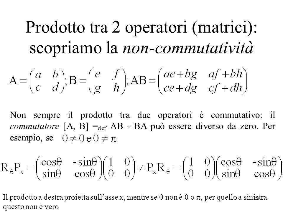28 Prodotto tra 2 operatori (matrici): scopriamo la non-commutatività Non sempre il prodotto tra due operatori è commutativo: il commutatore [A, B] =