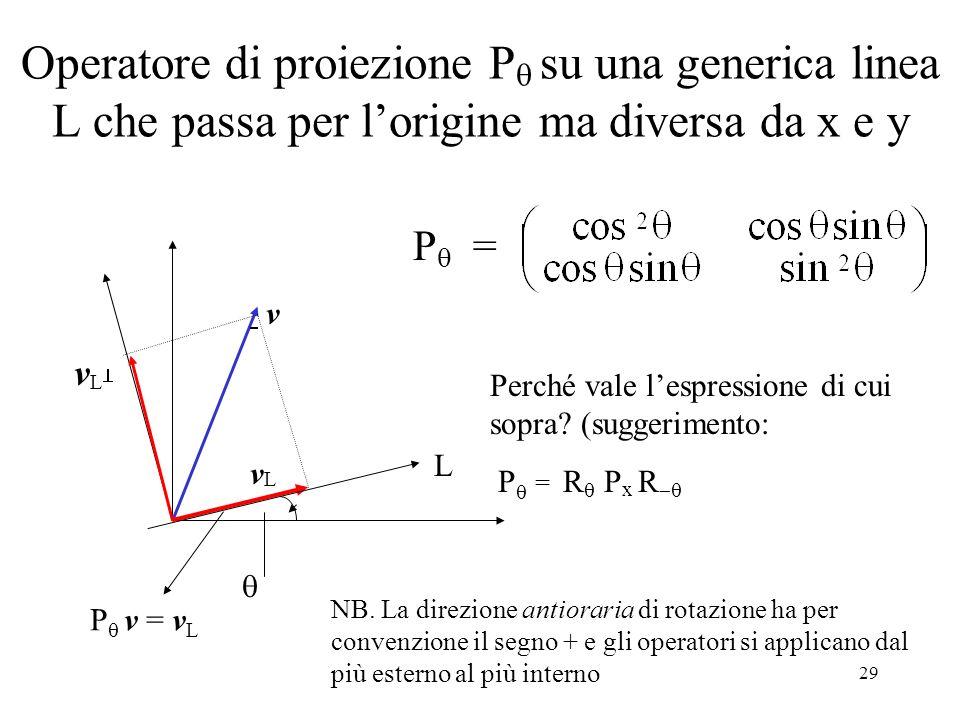 29 Operatore di proiezione P su una generica linea L che passa per lorigine ma diversa da x e y P = Perché vale lespressione di cui sopra? (suggerimen