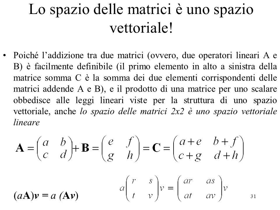 31 Lo spazio delle matrici è uno spazio vettoriale! Poiché laddizione tra due matrici (ovvero, due operatori lineari A e B) è facilmente definibile (i