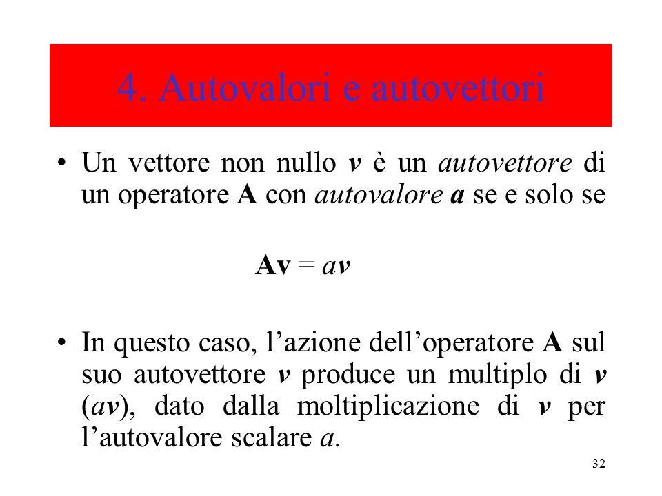 32 4. Autovalori e autovettori Un vettore non nullo v è un autovettore di un operatore A con autovalore a se e solo se Av = av In questo caso, lazione