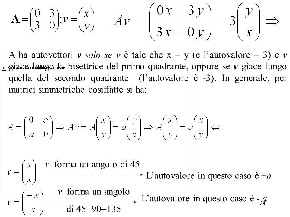 34 A ha autovettori v solo se v è tale che x = y (e lautovalore = 3) e v giace lungo la bisettrice del primo quadrante, oppure se v giace lungo quella