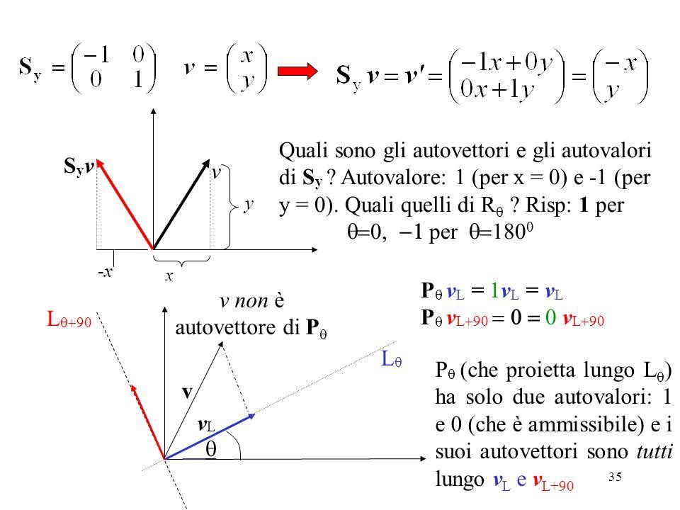 35 v x y -x-x SyvSyv Quali sono gli autovettori e gli autovalori di S y ? Autovalore: 1 (per x = 0) e -1 (per y = 0). Quali quelli di R ? Risp: 1 per