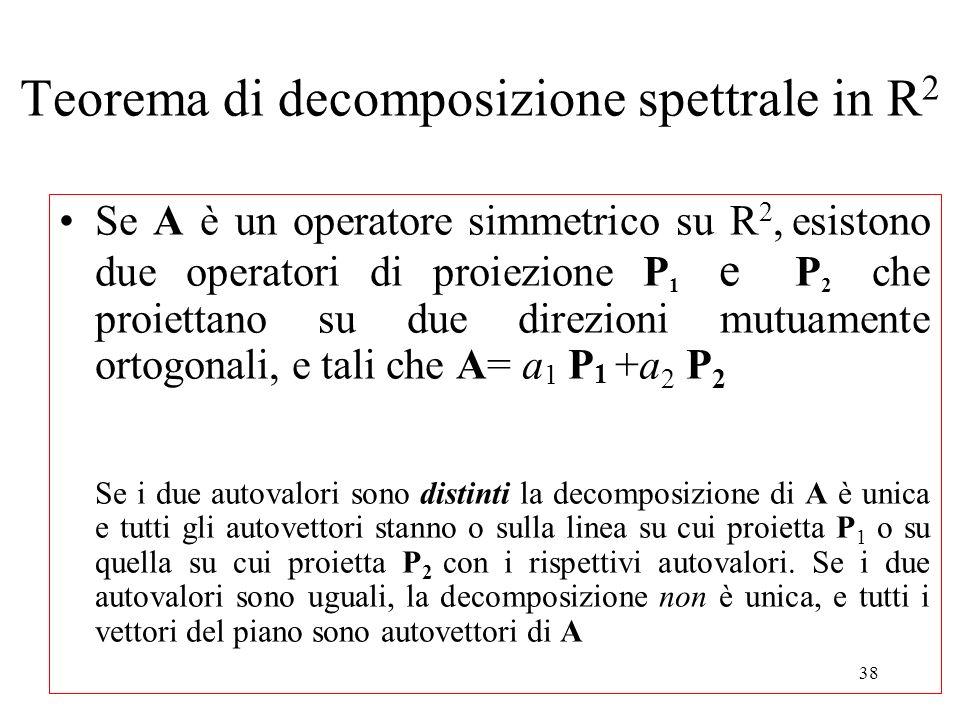 38 Teorema di decomposizione spettrale in R 2 Se A è un operatore simmetrico su R 2, esistono due operatori di proiezione P 1 e P 2 che proiettano su