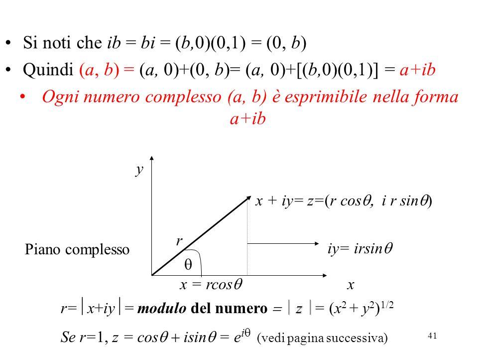 41 Si noti che ib = bi = (b,0)(0,1) = (0, b) Quindi (a, b) = (a, 0)+(0, b)= (a, 0)+[(b,0)(0,1)] = a+ib Ogni numero complesso (a, b) è esprimibile nell