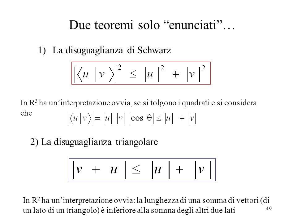 49 Due teoremi solo enunciati… 1)La disuguaglianza di Schwarz 2) La disuguaglianza triangolare In R 3 ha uninterpretazione ovvia, se si tolgono i quad