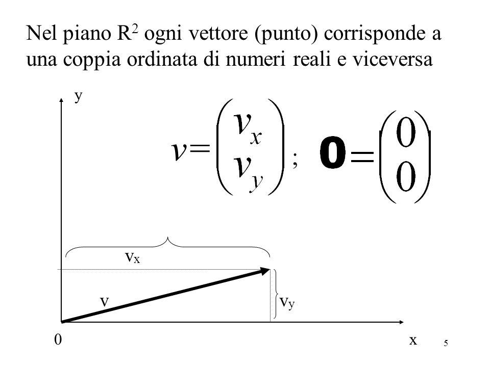 5 Nel piano R 2 ogni vettore (punto) corrisponde a una coppia ordinata di numeri reali e viceversa 0x y vyvy vxvx v v= ;