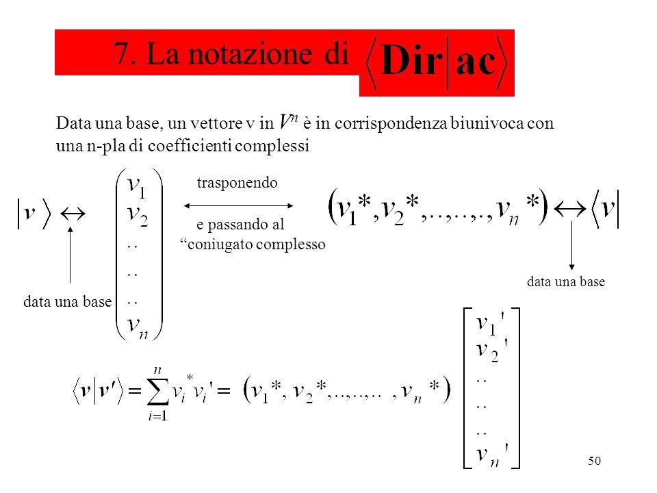50 7. La notazione di Data una base, un vettore v in V n è in corrispondenza biunivoca con una n-pla di coefficienti complessi trasponendo e passando
