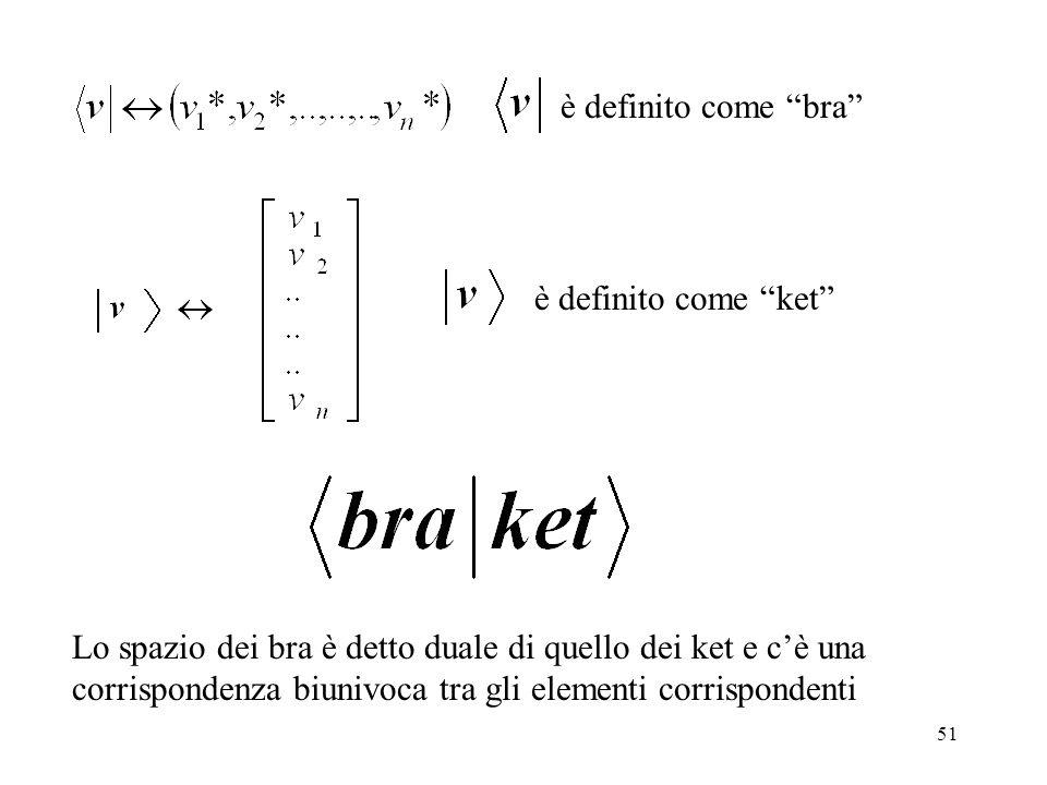 51 Lo spazio dei bra è detto duale di quello dei ket e cè una corrispondenza biunivoca tra gli elementi corrispondenti è definito come ket è definito