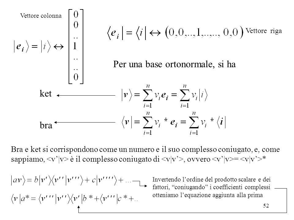 52 Per una base ortonormale, si ha ket bra Bra e ket si corrispondono come un numero e il suo complesso coniugato, e, come sappiamo, è il complesso co