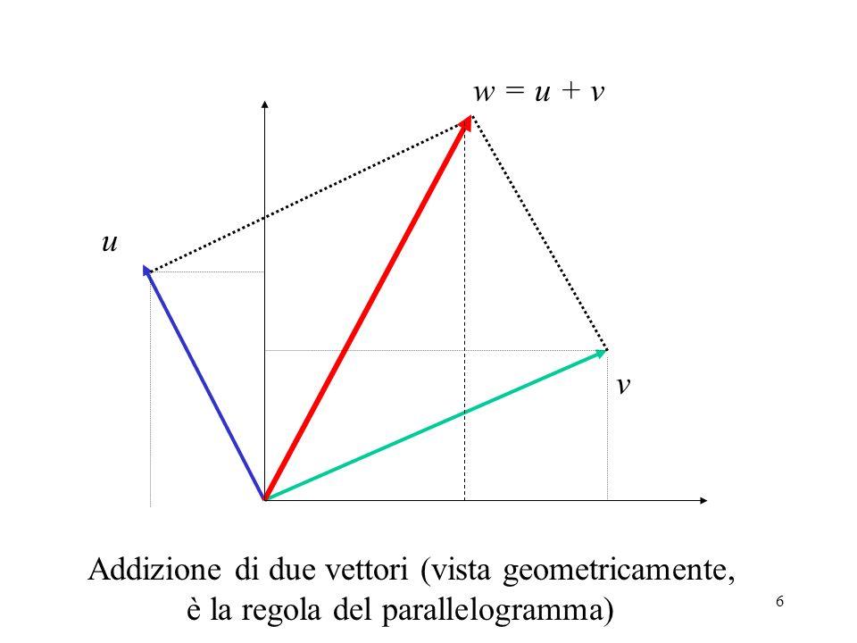6 u v w = u + v Addizione di due vettori (vista geometricamente, è la regola del parallelogramma)