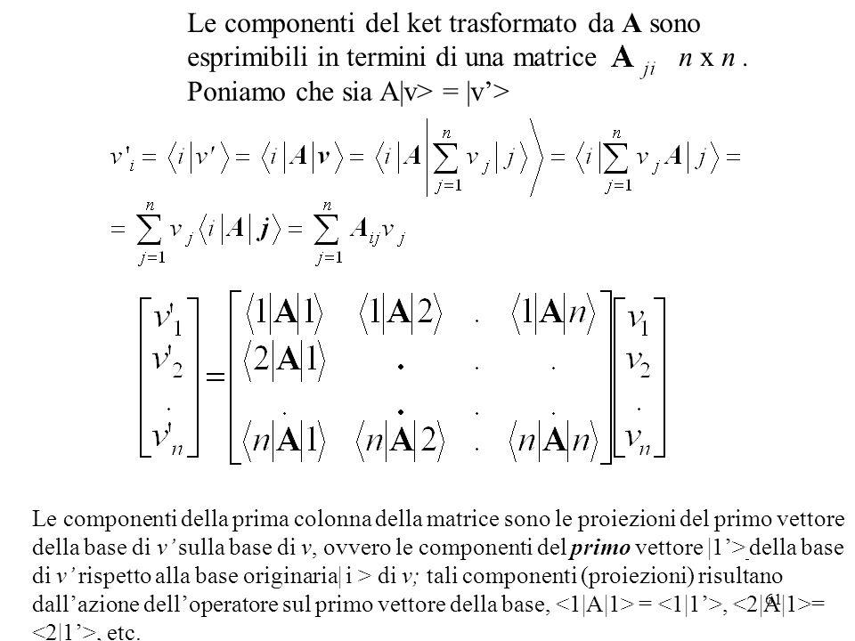 61 Le componenti del ket trasformato da A sono esprimibili in termini di una matrice n x n. Poniamo che sia A|v> = |v> Le componenti della prima colon
