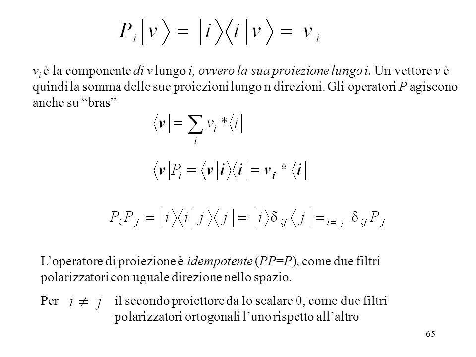 65 v i è la componente di v lungo i, ovvero la sua proiezione lungo i. Un vettore v è quindi la somma delle sue proiezioni lungo n direzioni. Gli oper