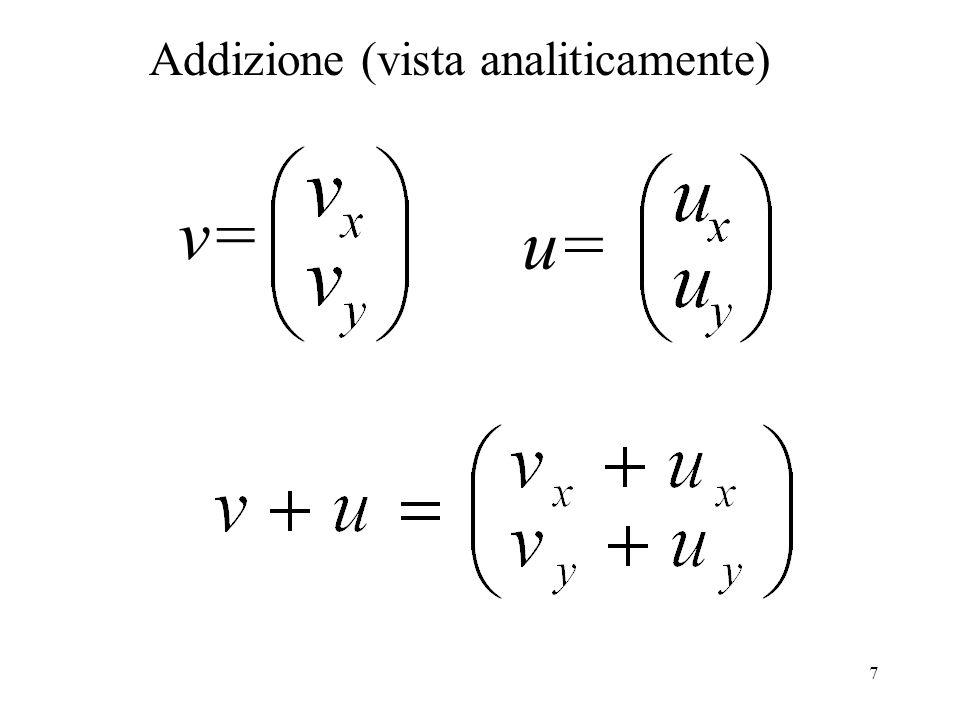 7 v= u= Addizione (vista analiticamente)
