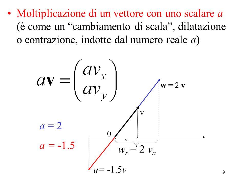 9 Moltiplicazione di un vettore con uno scalare a (è come un cambiamento di scala, dilatazione o contrazione, indotte dal numero reale a) w = 2 v 0 v