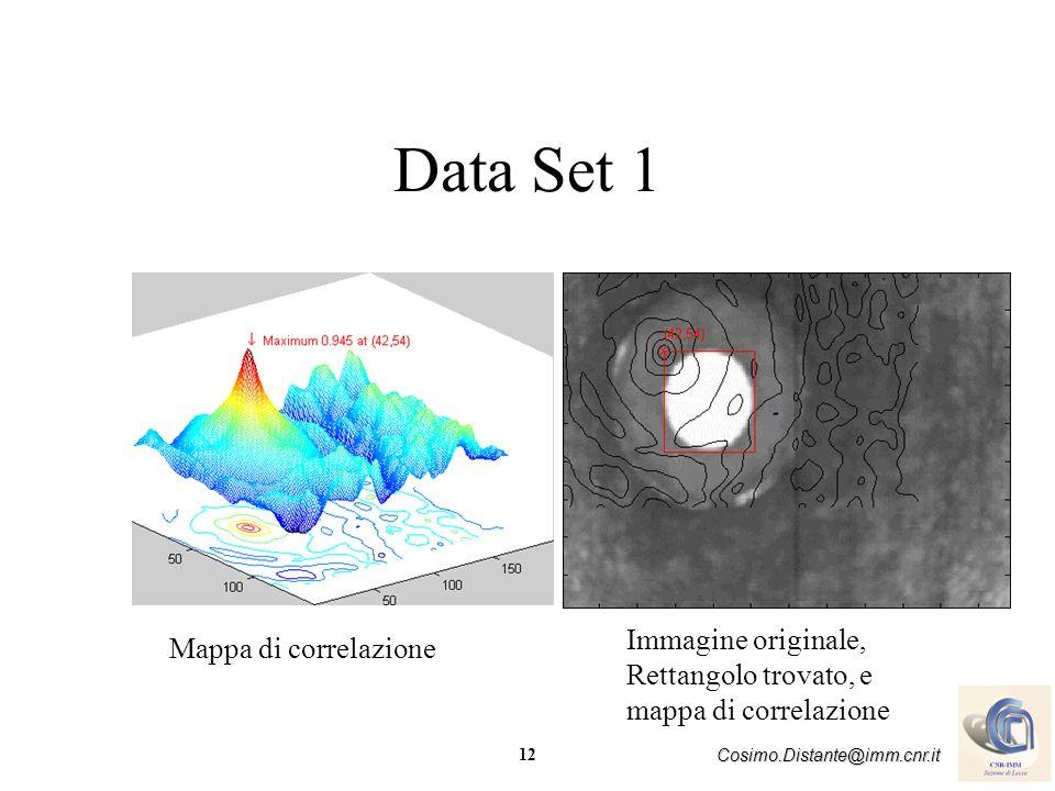 12 Cosimo.Distante@imm.cnr.it Data Set 1 Mappa di correlazione Immagine originale, Rettangolo trovato, e mappa di correlazione