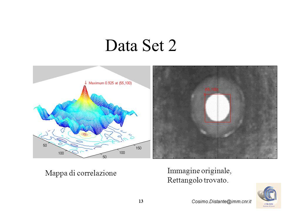 13 Cosimo.Distante@imm.cnr.it Data Set 2 Mappa di correlazione Immagine originale, Rettangolo trovato.
